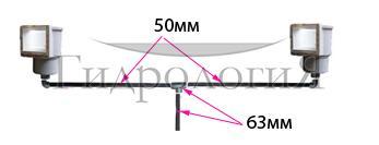 Пропускная способность полипропиленовой трубы таблица